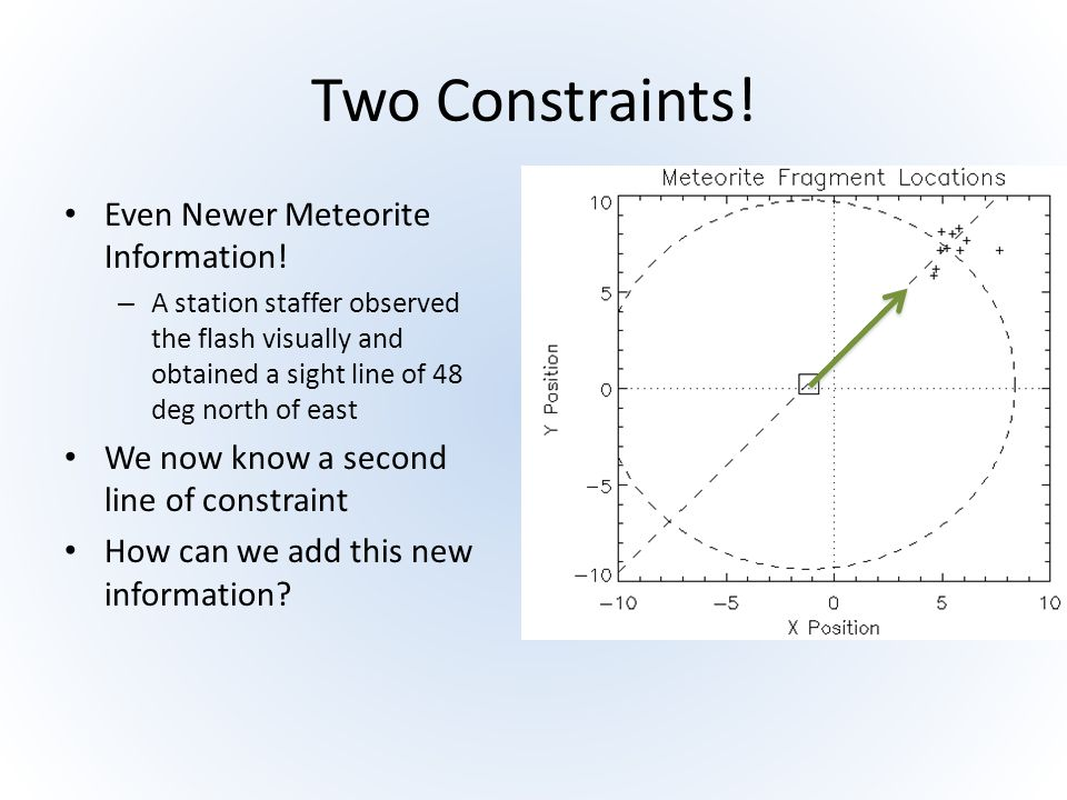 Two Constraints! Even Newer Meteorite Information!