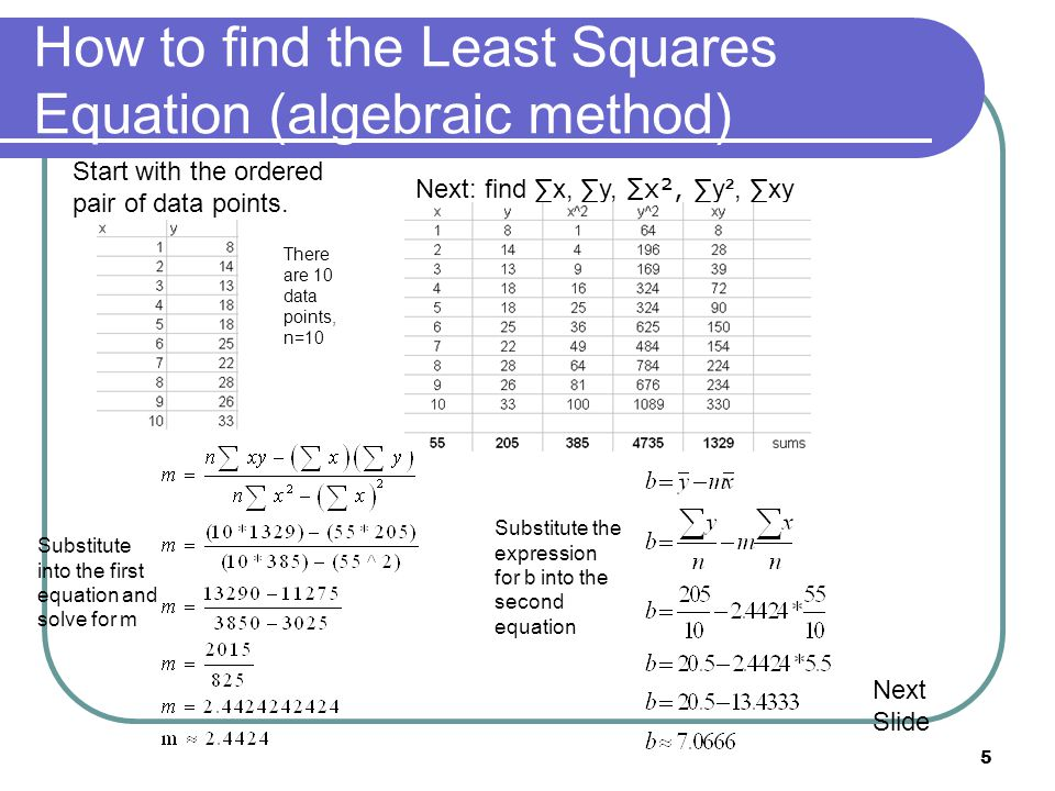 How to find the Least Squares Equation (algebraic method)