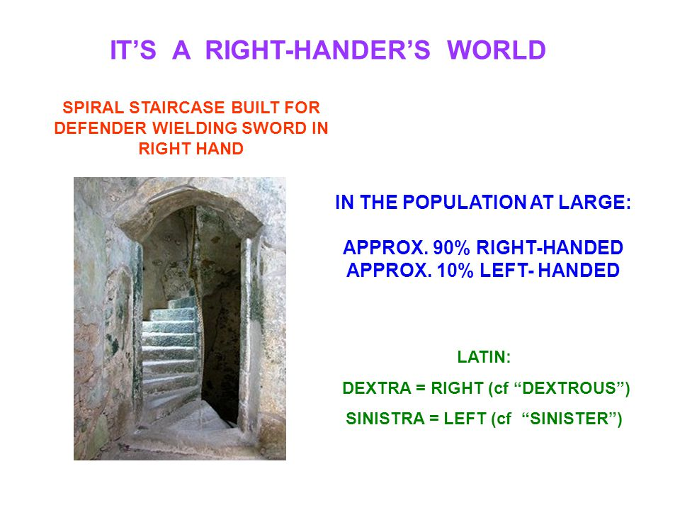 IT'S A RIGHT-HANDER'S WORLD