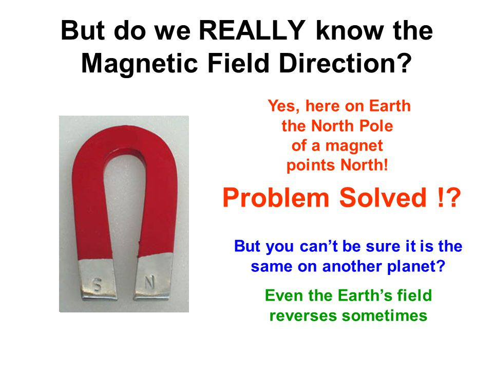 But do we REALLY know the Magnetic Field Direction