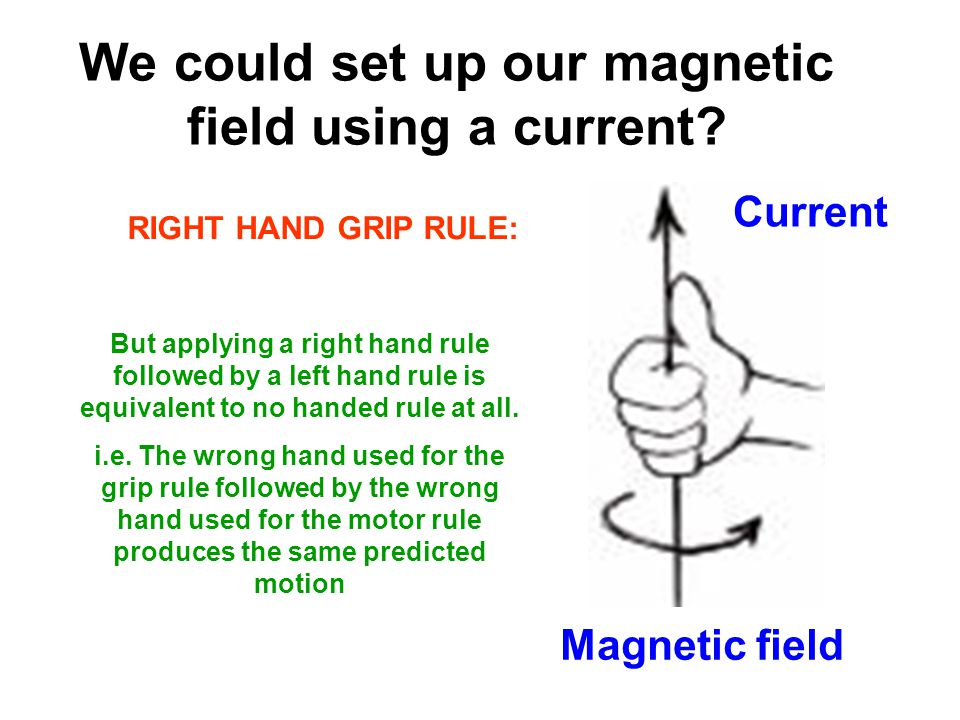 We could set up our magnetic field using a current