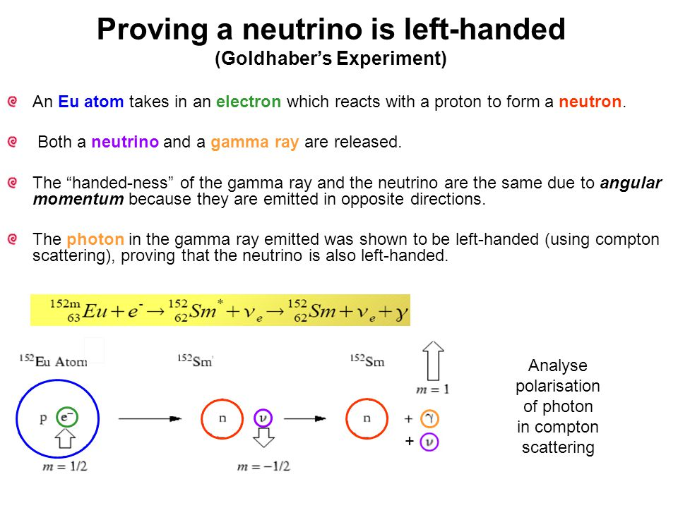 Proving a neutrino is left-handed (Goldhaber's Experiment)