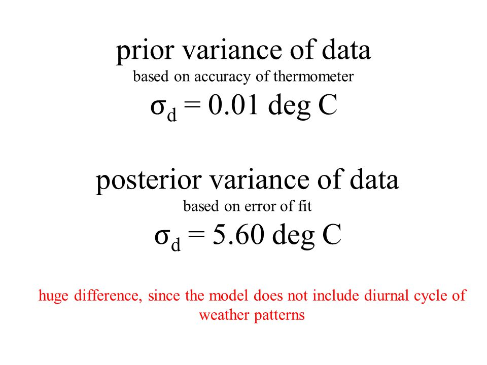 posterior variance of data based on error of fit σd = 5.60 deg C