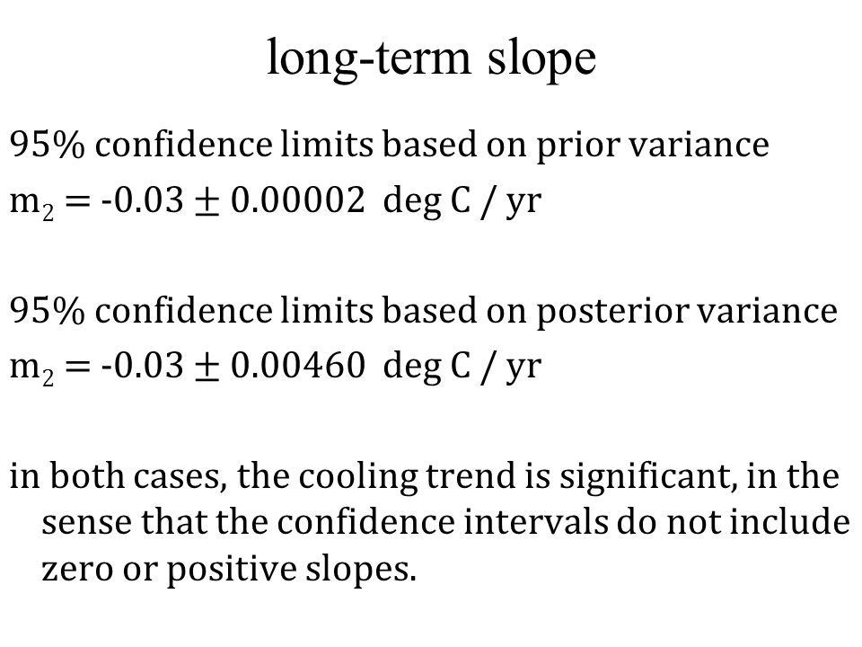 long-term slope