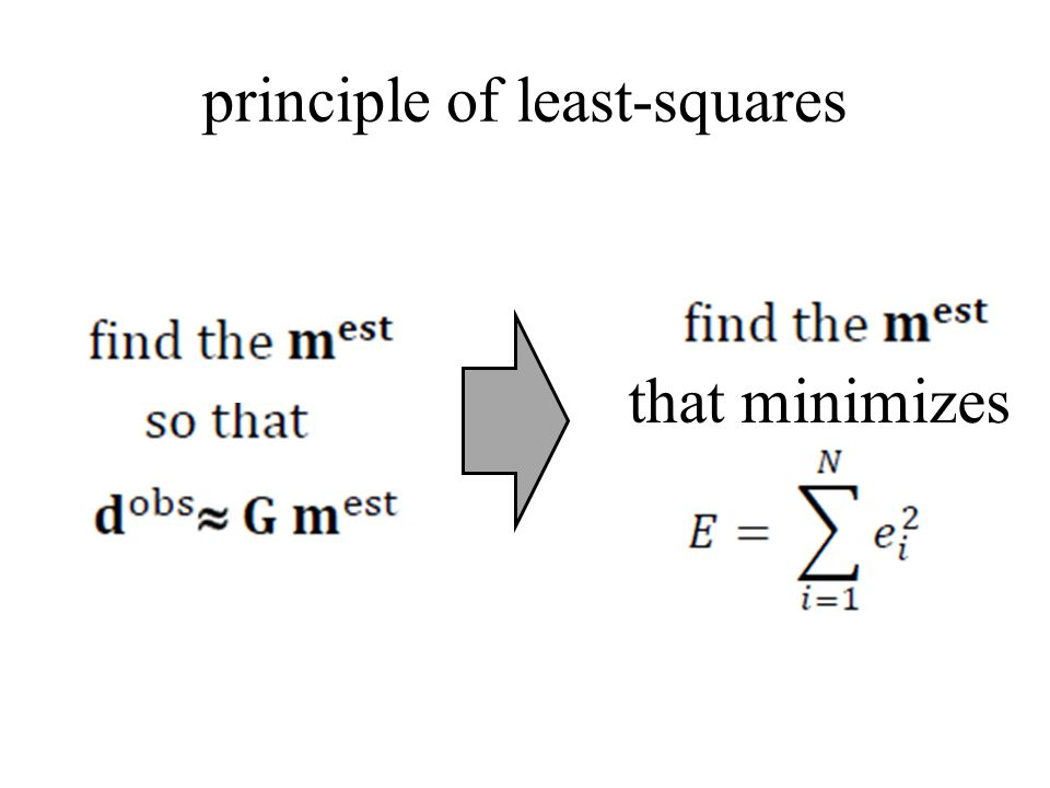 principle of least-squares
