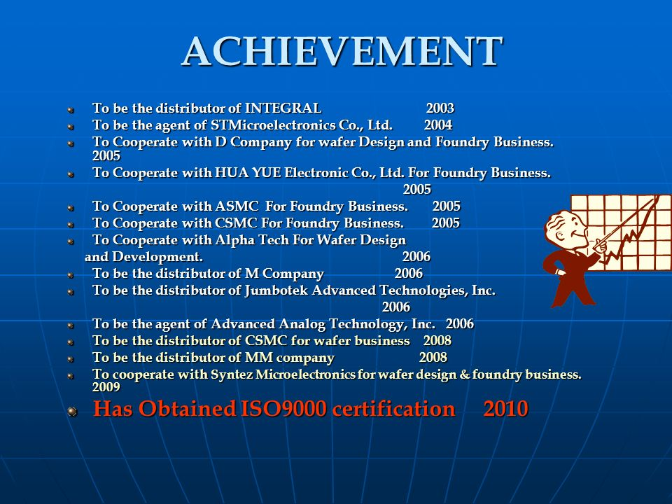 ACHIEVEMENT Has Obtained ISO9000 certification 2010