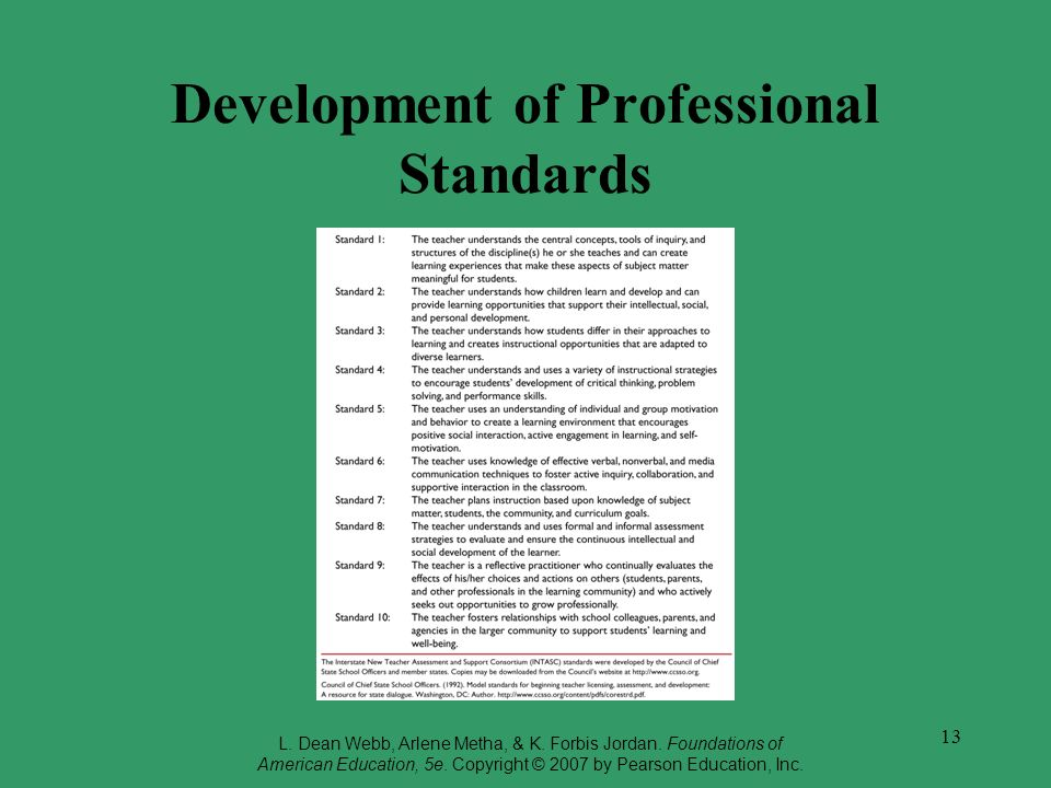 Development of Professional Standards