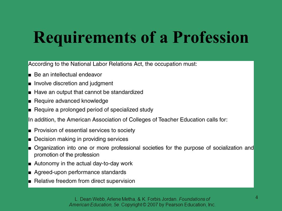Requirements of a Profession