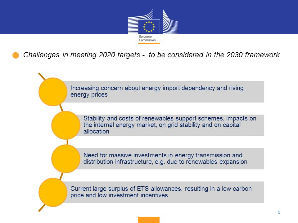 Challenges in meeting 2020 targets - to be considered in the 2030 framework