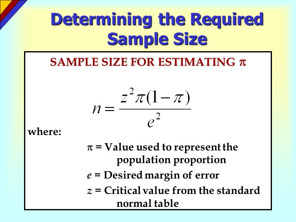 Determining the Required Sample Size