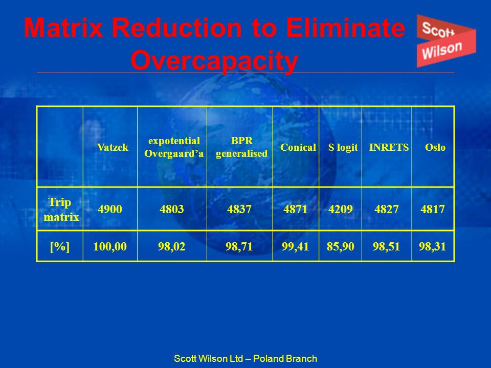 Matrix Reduction to Eliminate Overcapacity