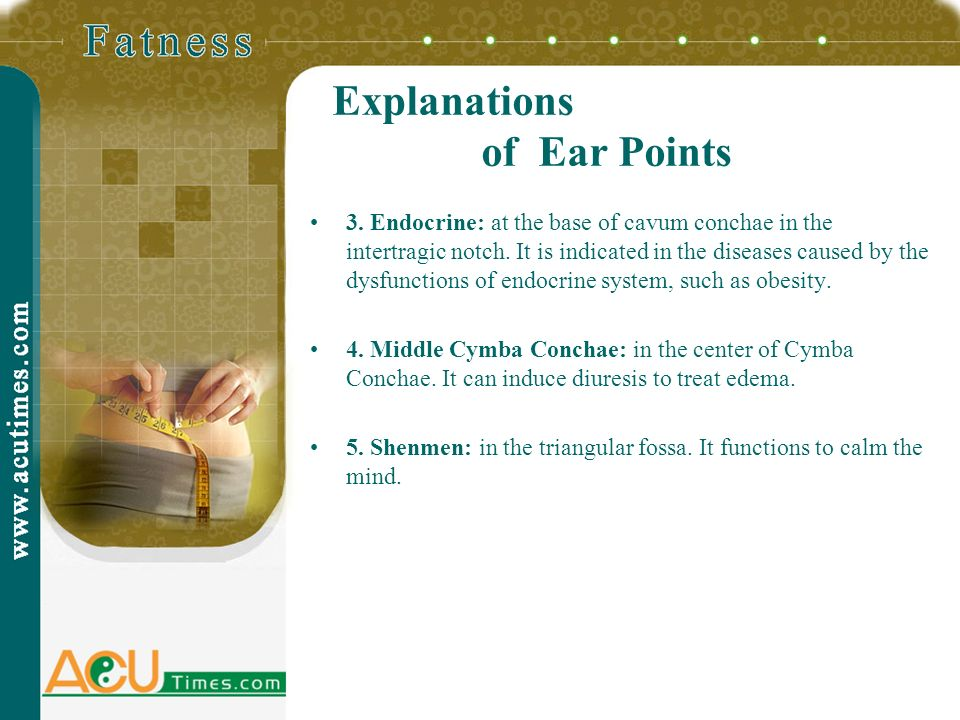 Explanations of Ear Points
