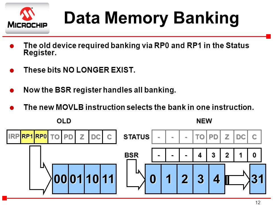 Data Memory Banking The old device required banking via RP0 and RP1 in the Status Register. These bits NO LONGER EXIST.