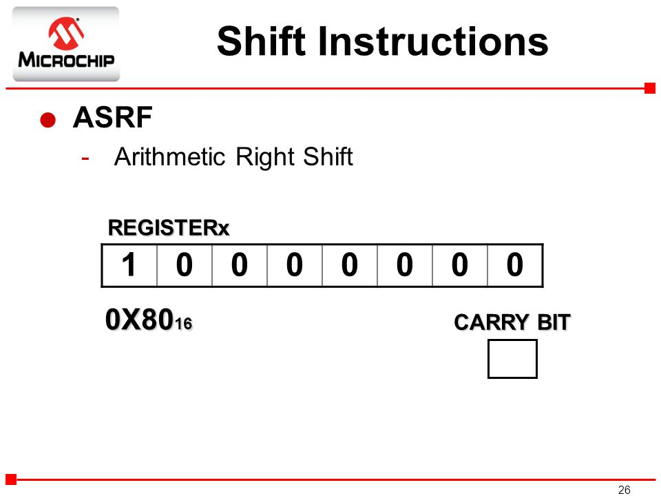Shift Instructions 1 ASRF 0X8016 Arithmetic Right Shift REGISTERx