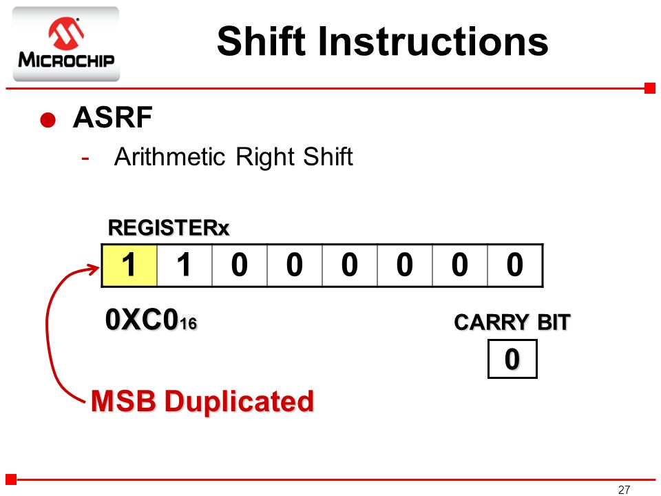 Shift Instructions 1 ASRF 0XC016 MSB Duplicated Arithmetic Right Shift