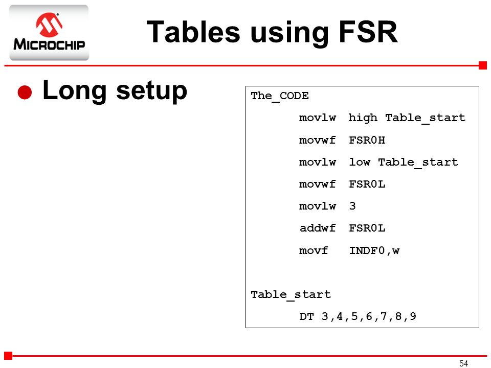 Tables using FSR Long setup The_CODE movlw high Table_start