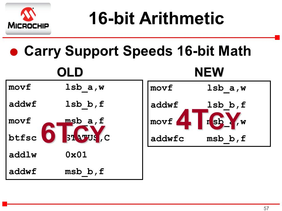 4TCY 6TCY 16-bit Arithmetic Carry Support Speeds 16-bit Math OLD NEW