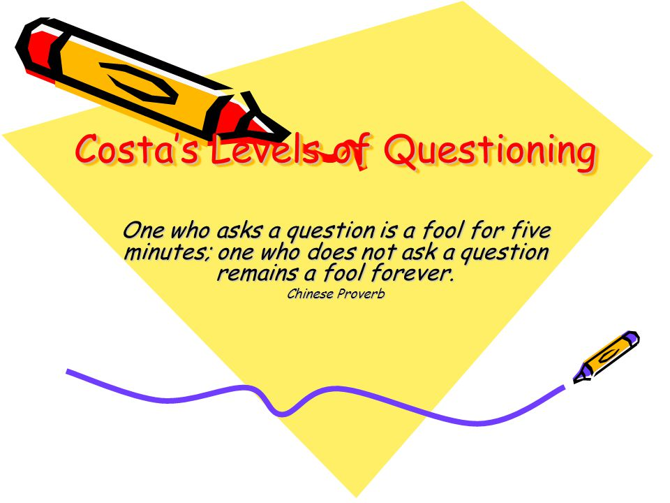 Costa's Levels of Questioning