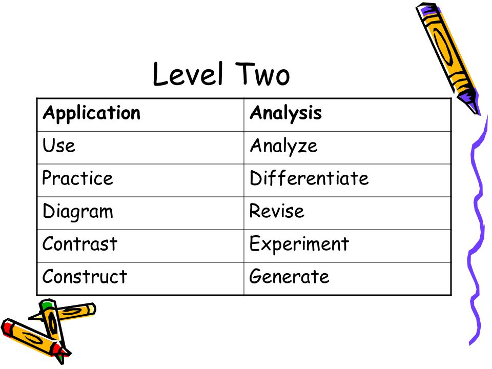 Level Two Application Analysis Use Analyze Practice Differentiate