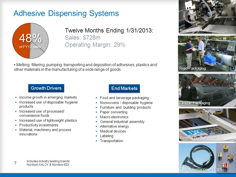 Adhesive Dispensing Systems
