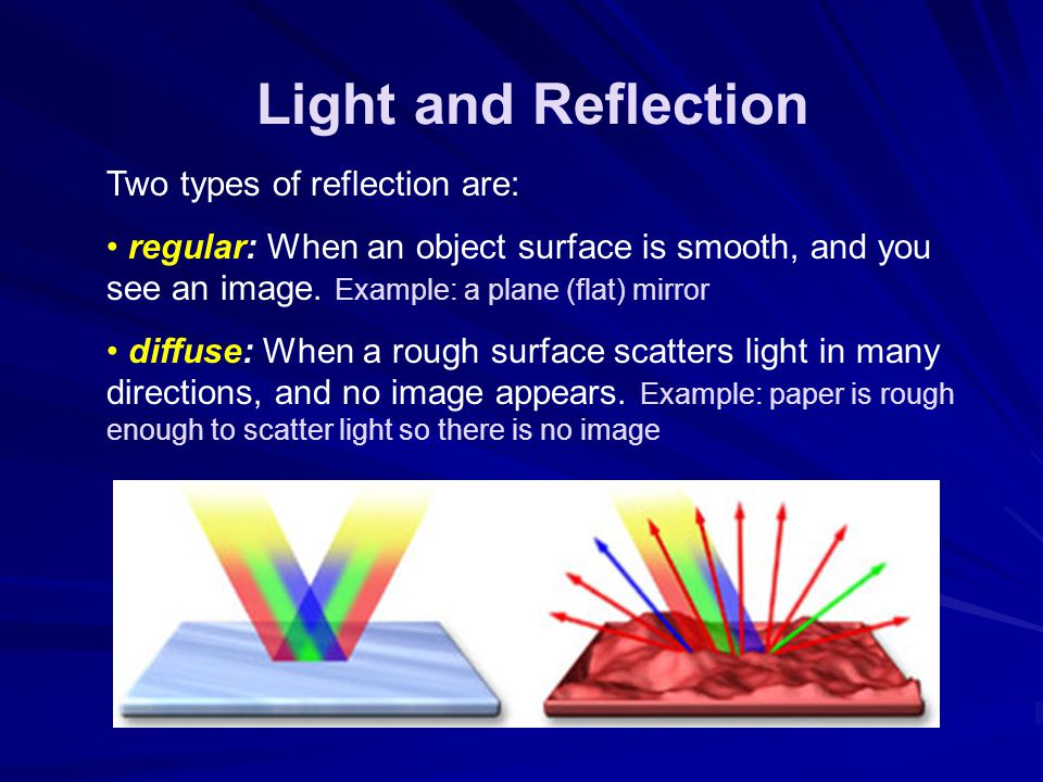 Light and Reflection Two types of reflection are: