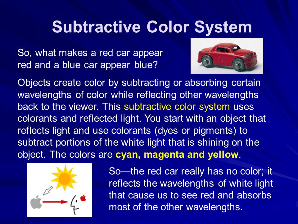 Subtractive Color System