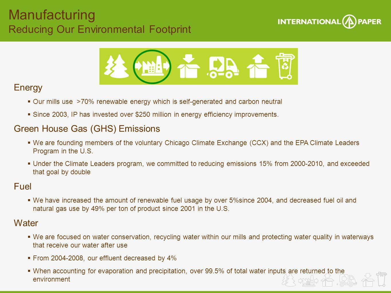 Manufacturing Reducing Our Environmental Footprint Energy