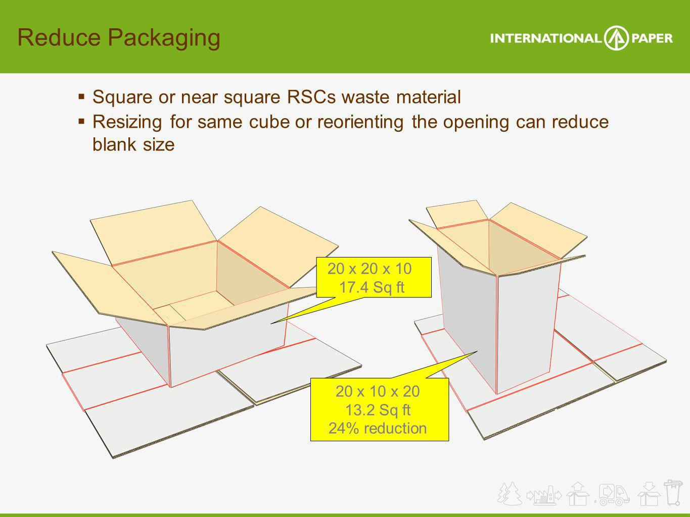 Reduce Packaging Square or near square RSCs waste material