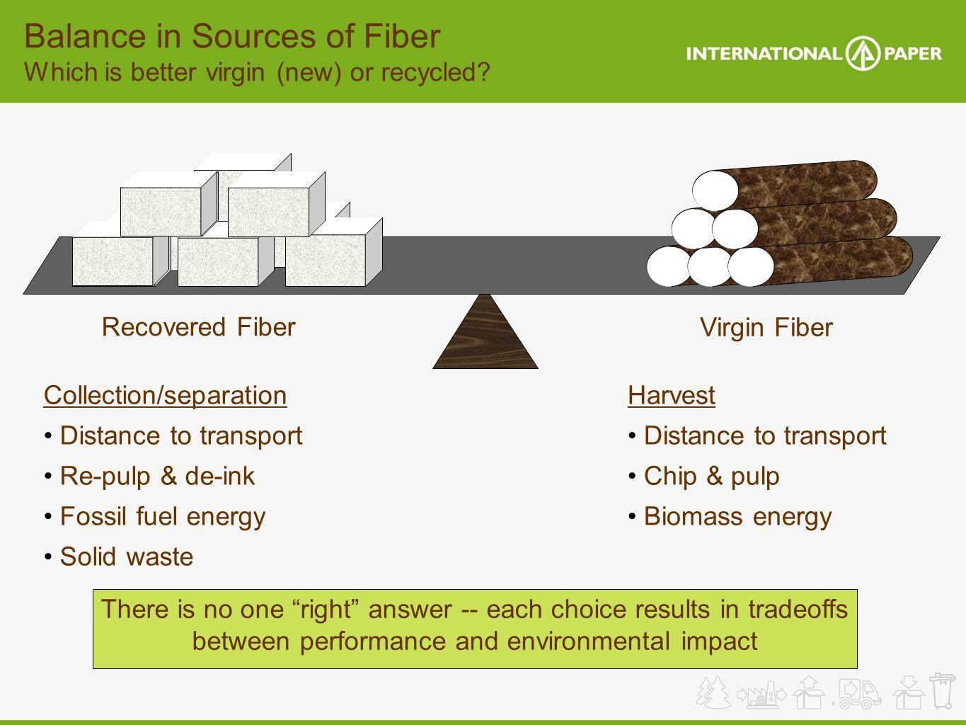 Balance in Sources of Fiber