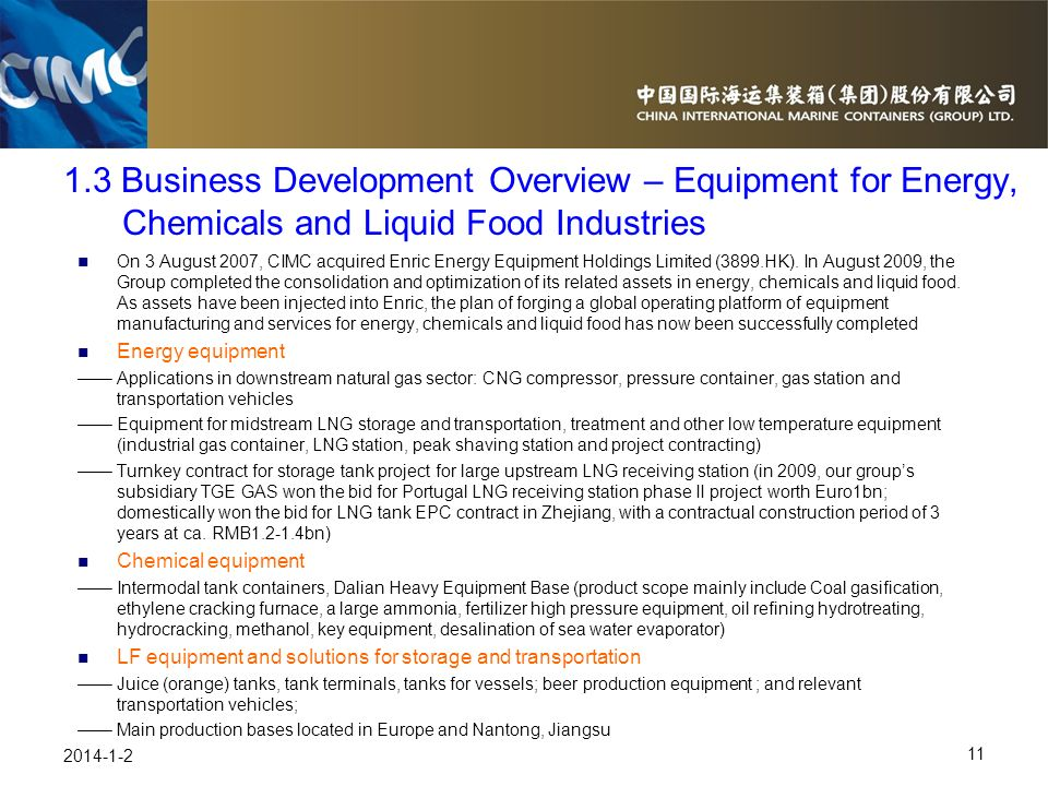 1. 3 Business Development Overview – Equipment for Energy,