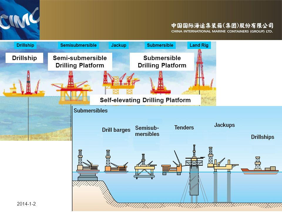 Semi-submersible Drilling Platform Submersible Drilling Platform