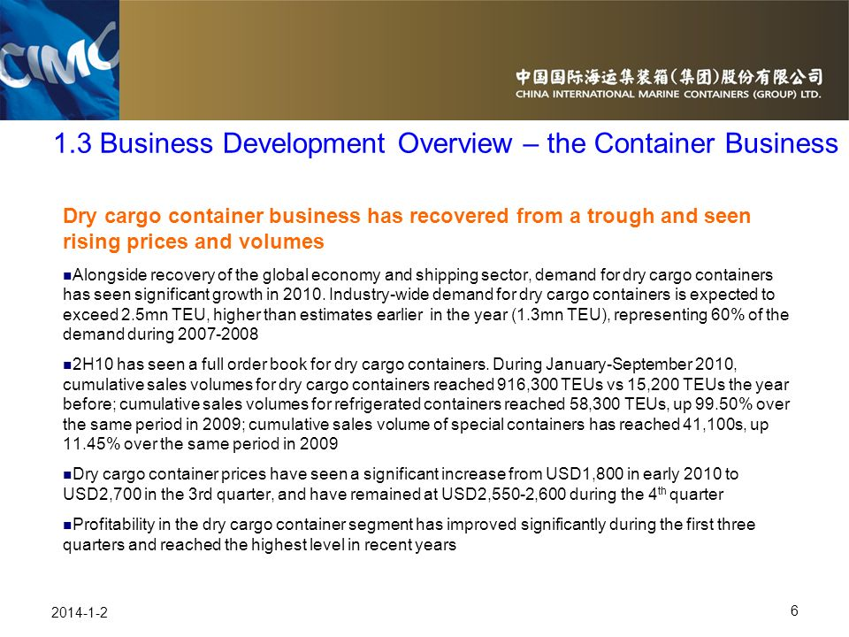 1.3 Business Development Overview – the Container Business
