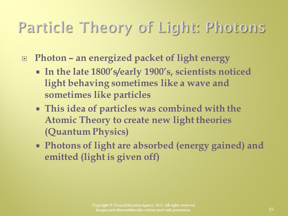 Particle Theory of Light: Photons