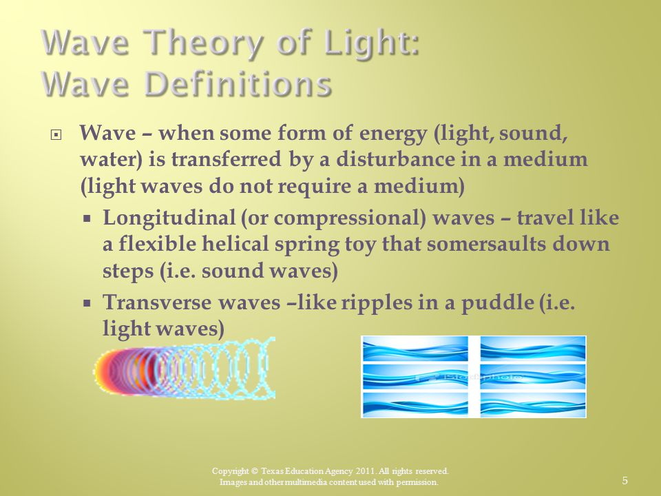 Wave Theory of Light: Wave Definitions