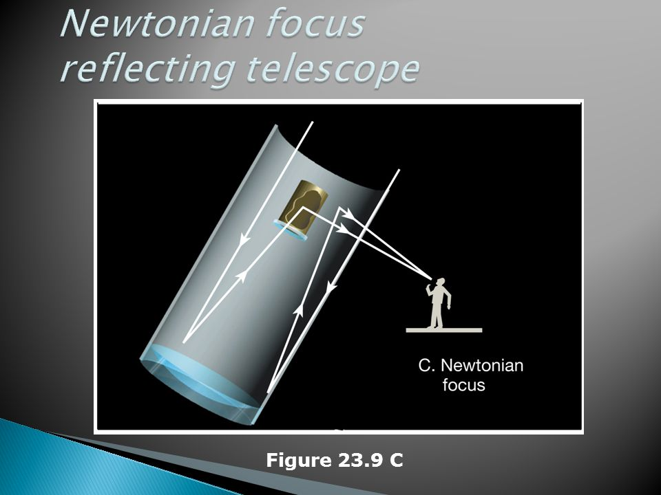 Newtonian focus reflecting telescope