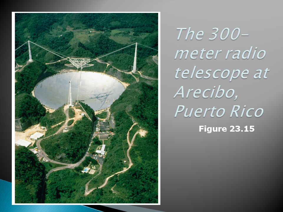 The 300-meter radio telescope at Arecibo, Puerto Rico