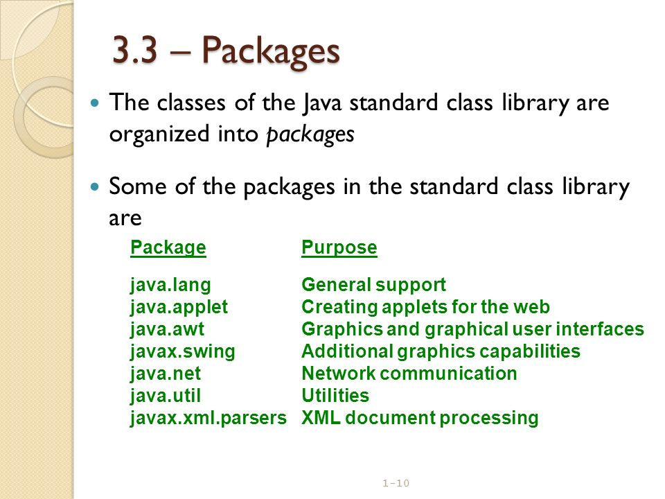 3.3 – Packages The classes of the Java standard class library are organized into packages. Some of the packages in the standard class library are.