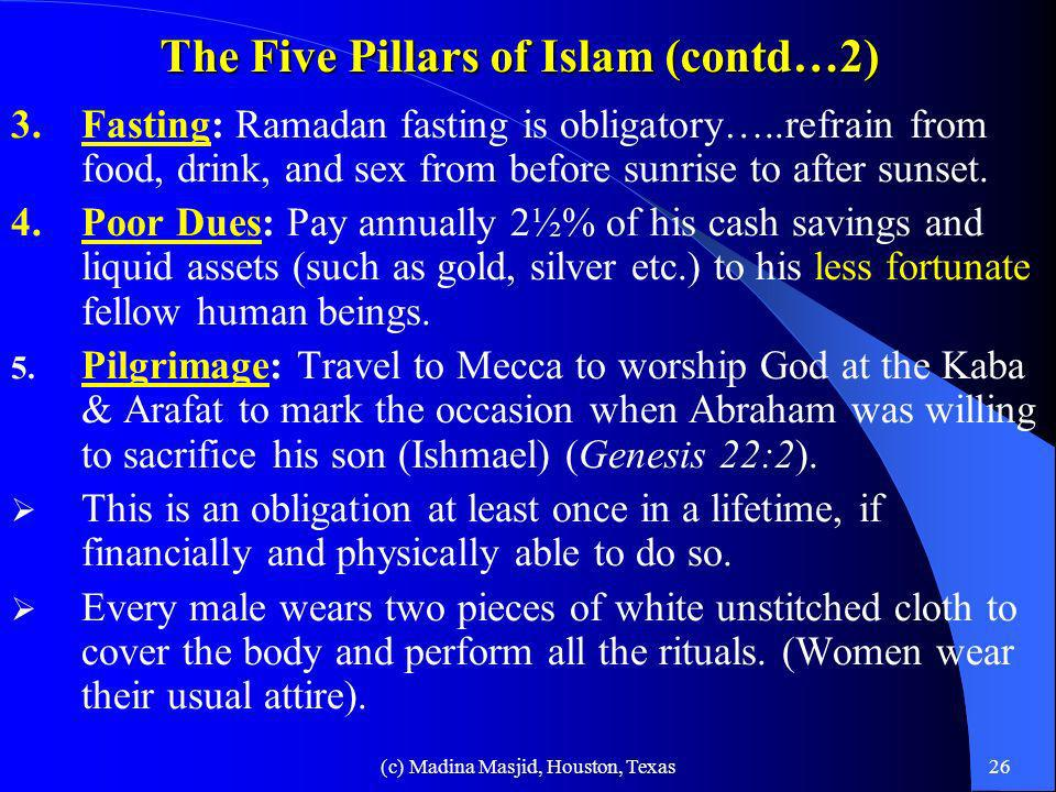 The Five Pillars of Islam (contd…2)