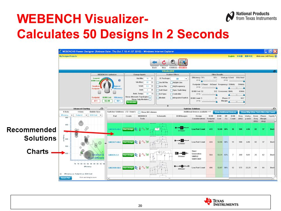 WEBENCH Visualizer- Calculates 50 Designs In 2 Seconds