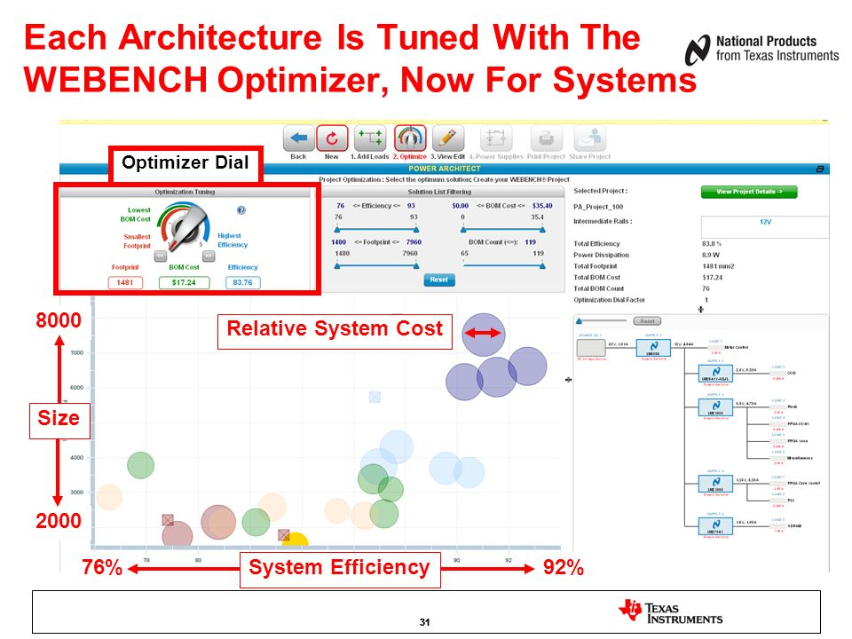 Each Architecture Is Tuned With The WEBENCH Optimizer, Now For Systems