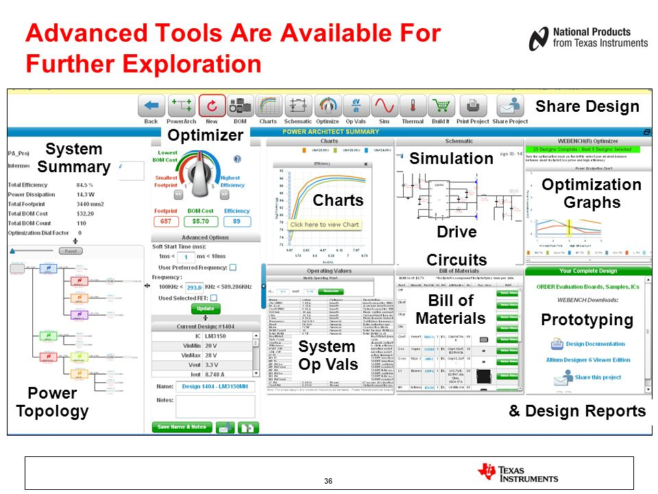 Advanced Tools Are Available For Further Exploration