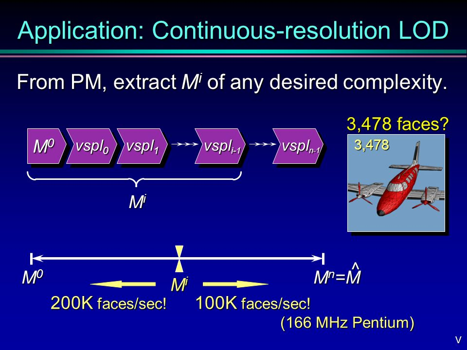 Application: Continuous-resolution LOD