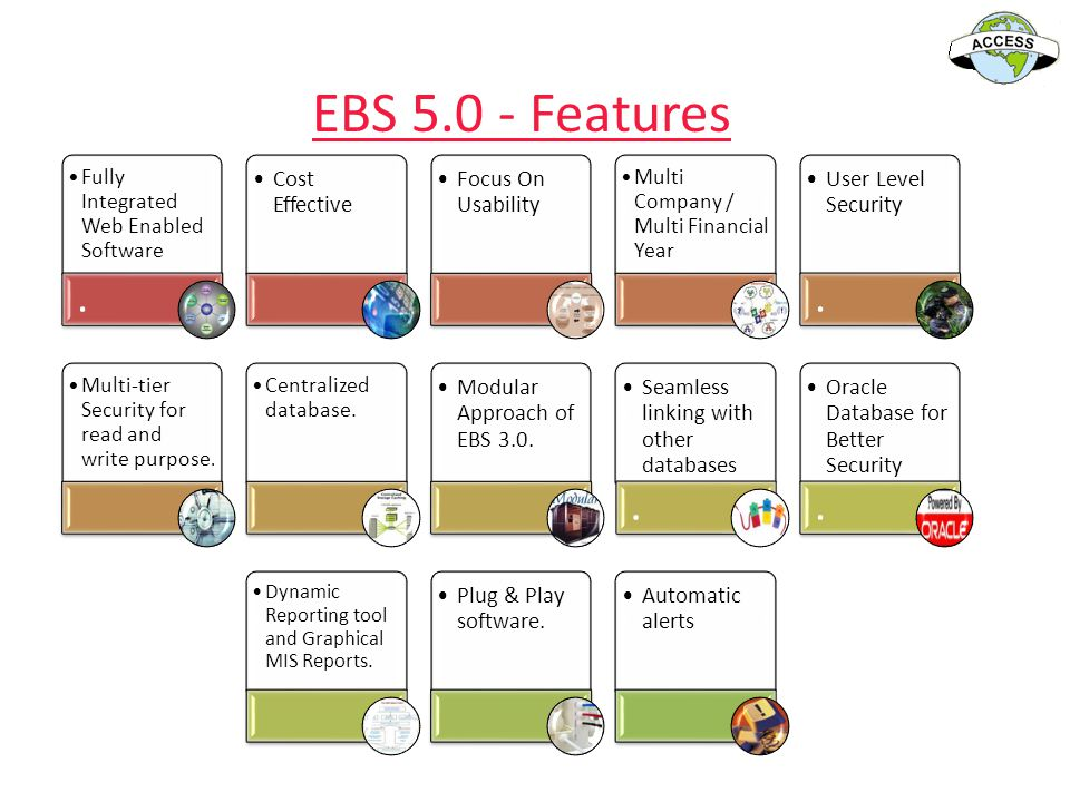 EBS 5.0 - Features Cost Effective Focus On Usability