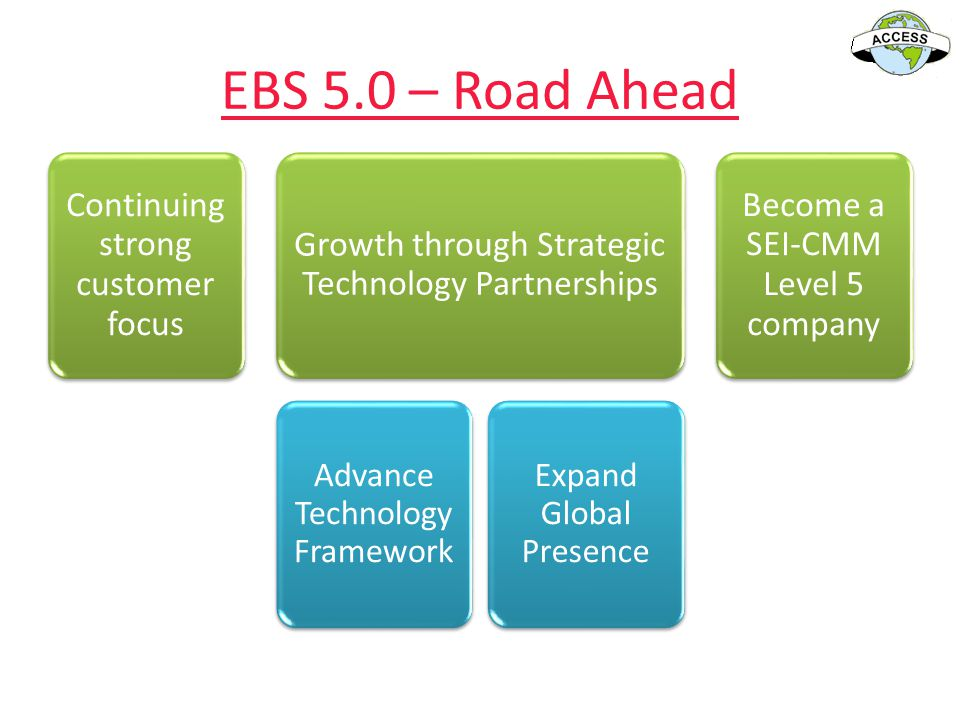 EBS 5.0 – Road Ahead Continuing strong customer focus
