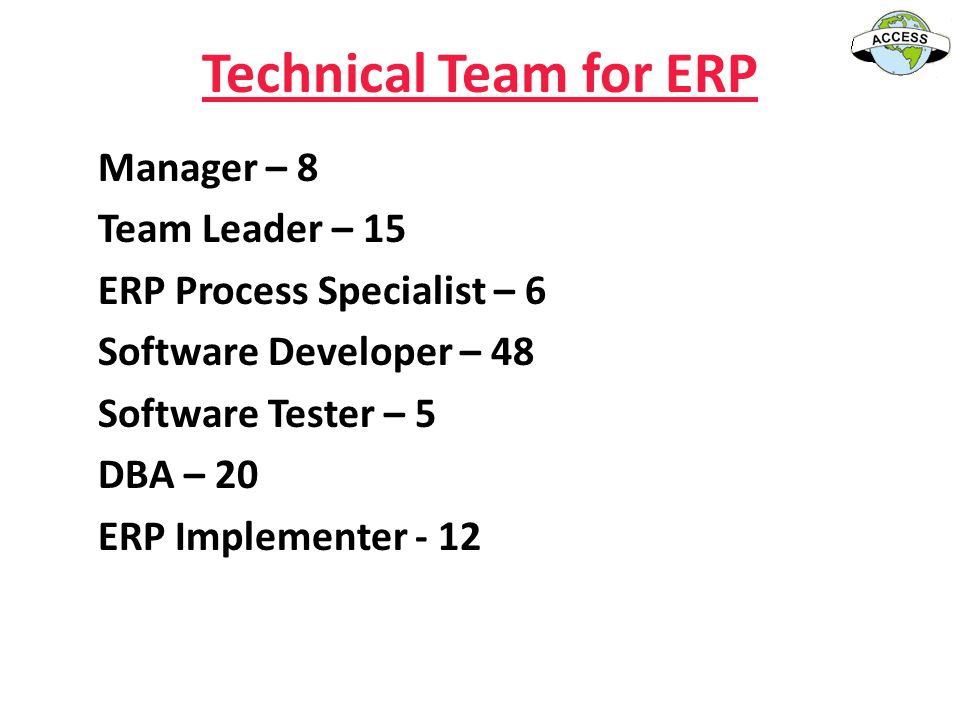 Technical Team for ERP Manager – 8 Team Leader – 15