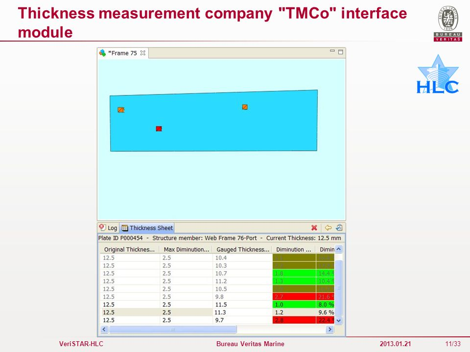 Thickness measurement company TMCo interface module