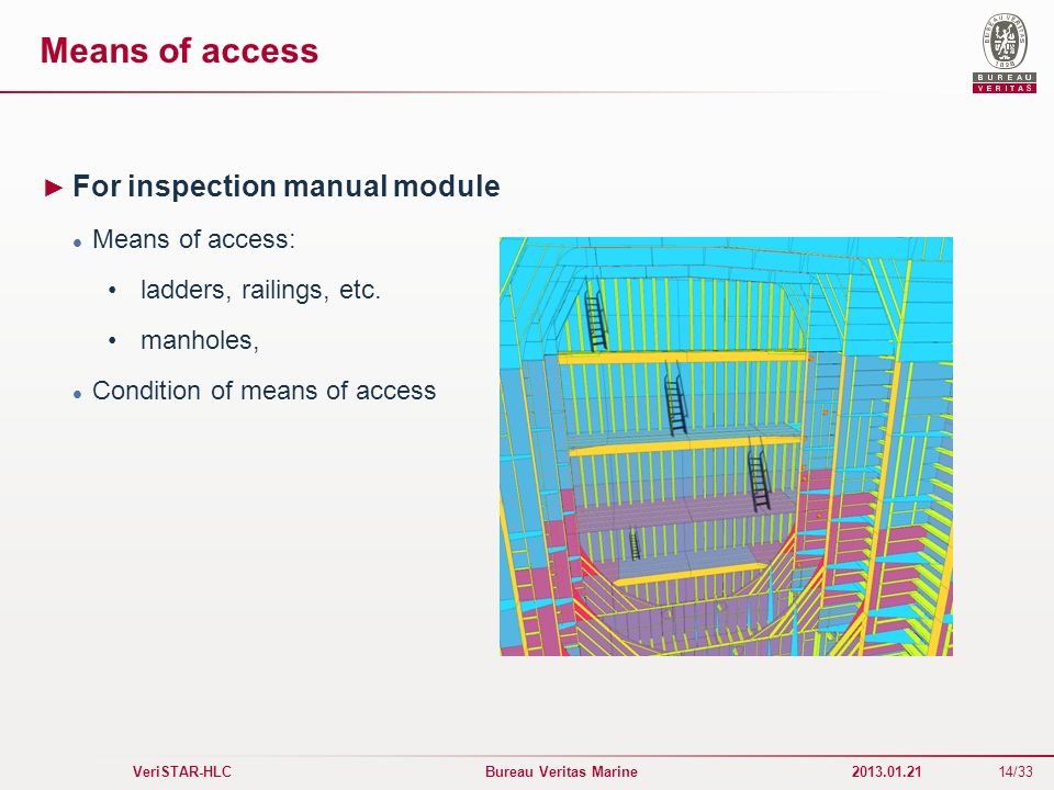 Means of access For inspection manual module Means of access: