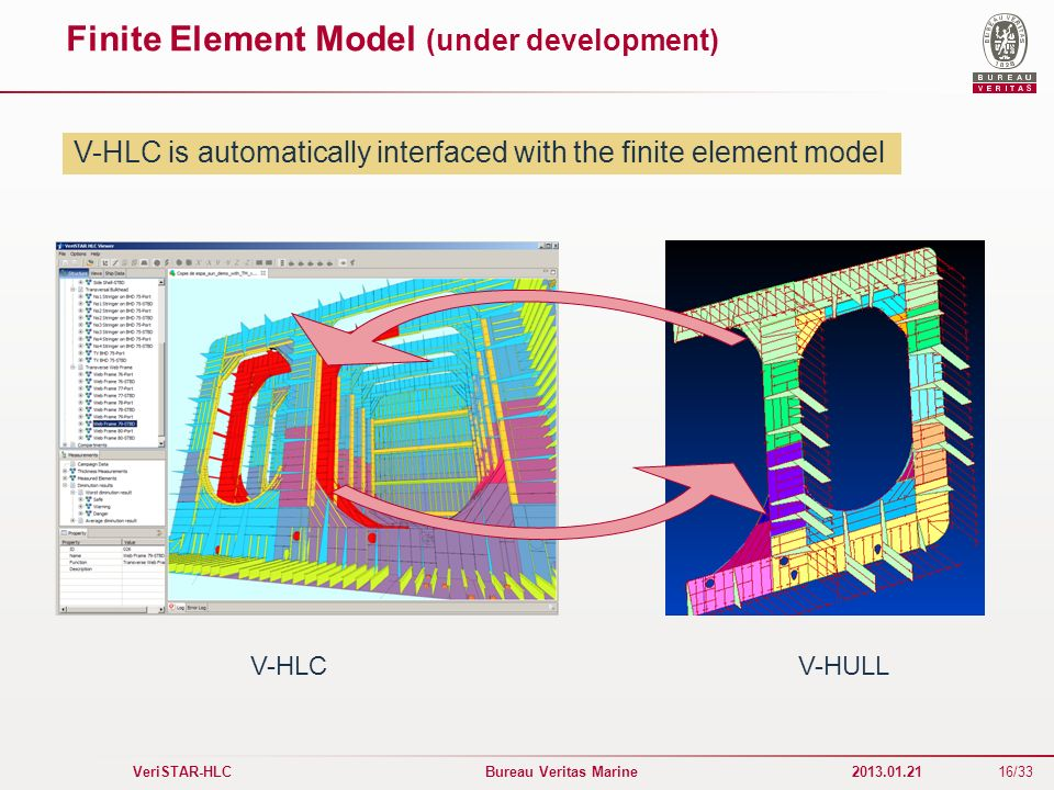 Finite Element Model (under development)