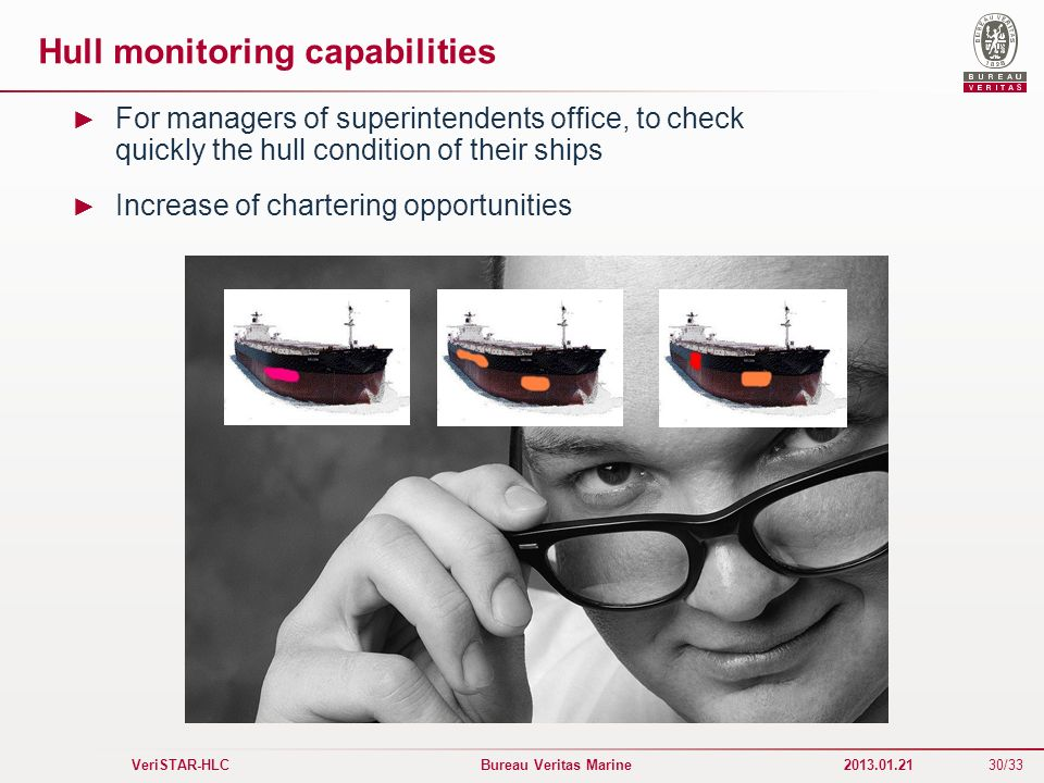 Hull monitoring capabilities