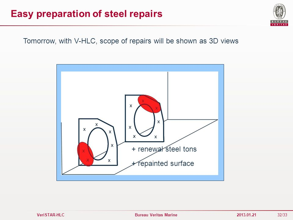 Easy preparation of steel repairs